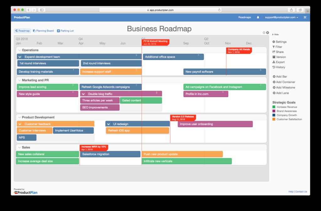 4 Example Business Roadmaps Roadmap, Templates