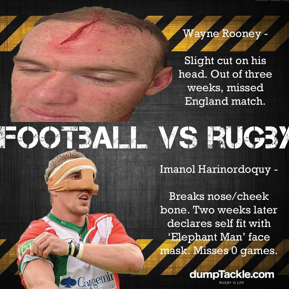 Rugby League Rules Nfl: Rugby Mad