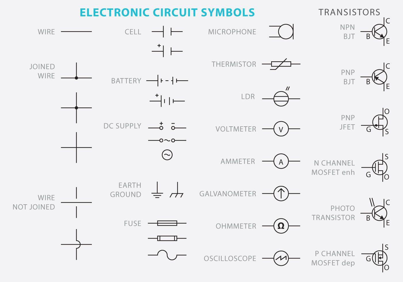 Electronic Circuit Symbol Vectors Electronics Circuit Circuit Free Vector Art