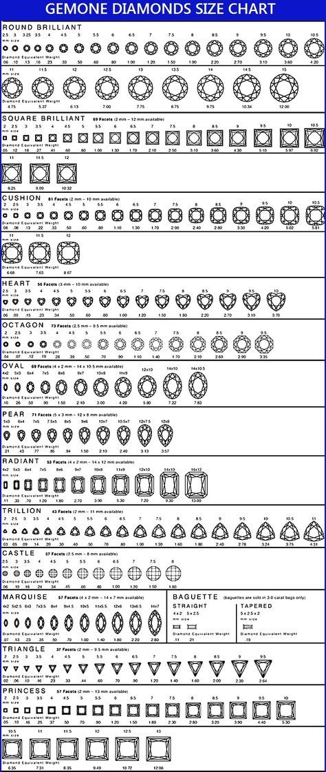 Diamond size chart more also carat on scale pier cionki rh pinterest