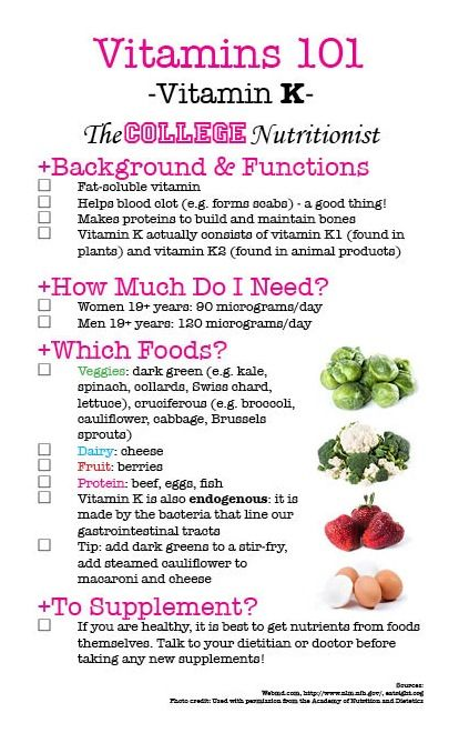 Pin on College Nutritionist Blog Posts