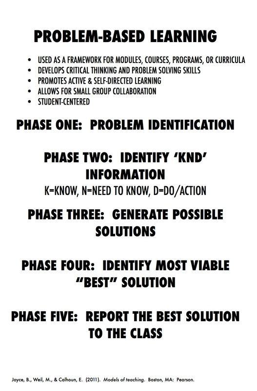 problem based learning School Pinterest Problem based - problem report
