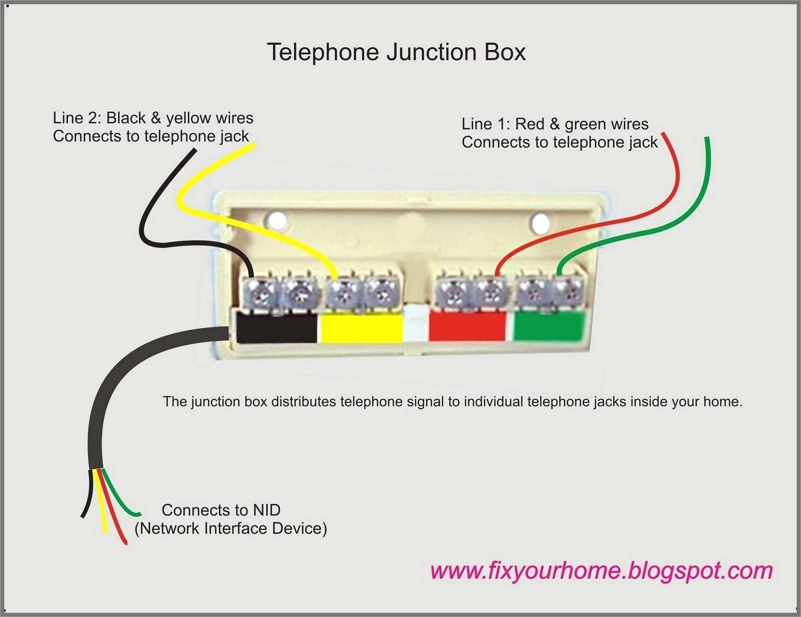 Unique Wiring Diagram For Home Telephone Diagram Diagramsample Diagramtemplate Wiringdiagram Diagramchart Worksheet Telephone Jack Phone Jack Power Wire