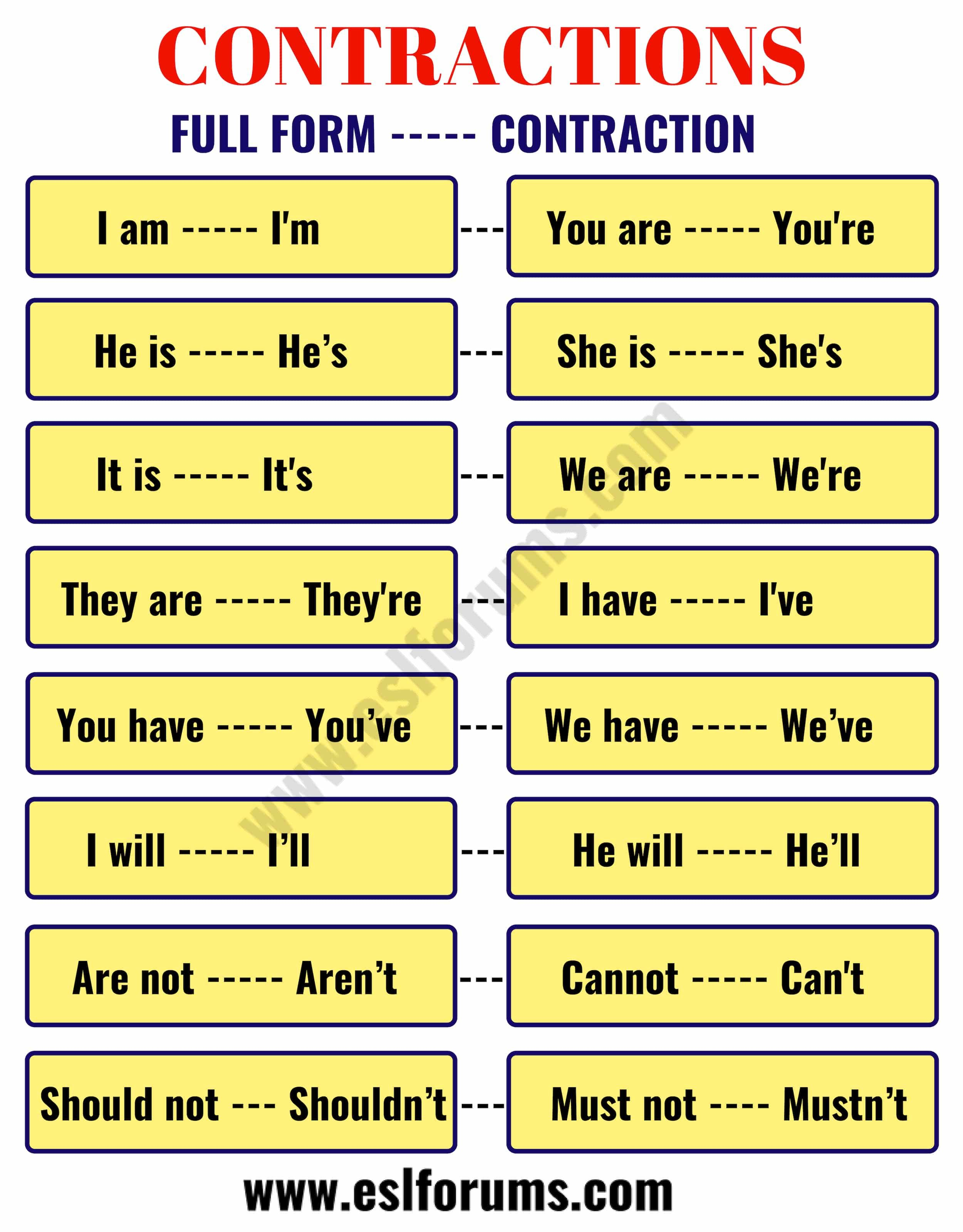 Important Contractions in the English Language - ESL Forums   English  vocab [ 3200 x 2500 Pixel ]