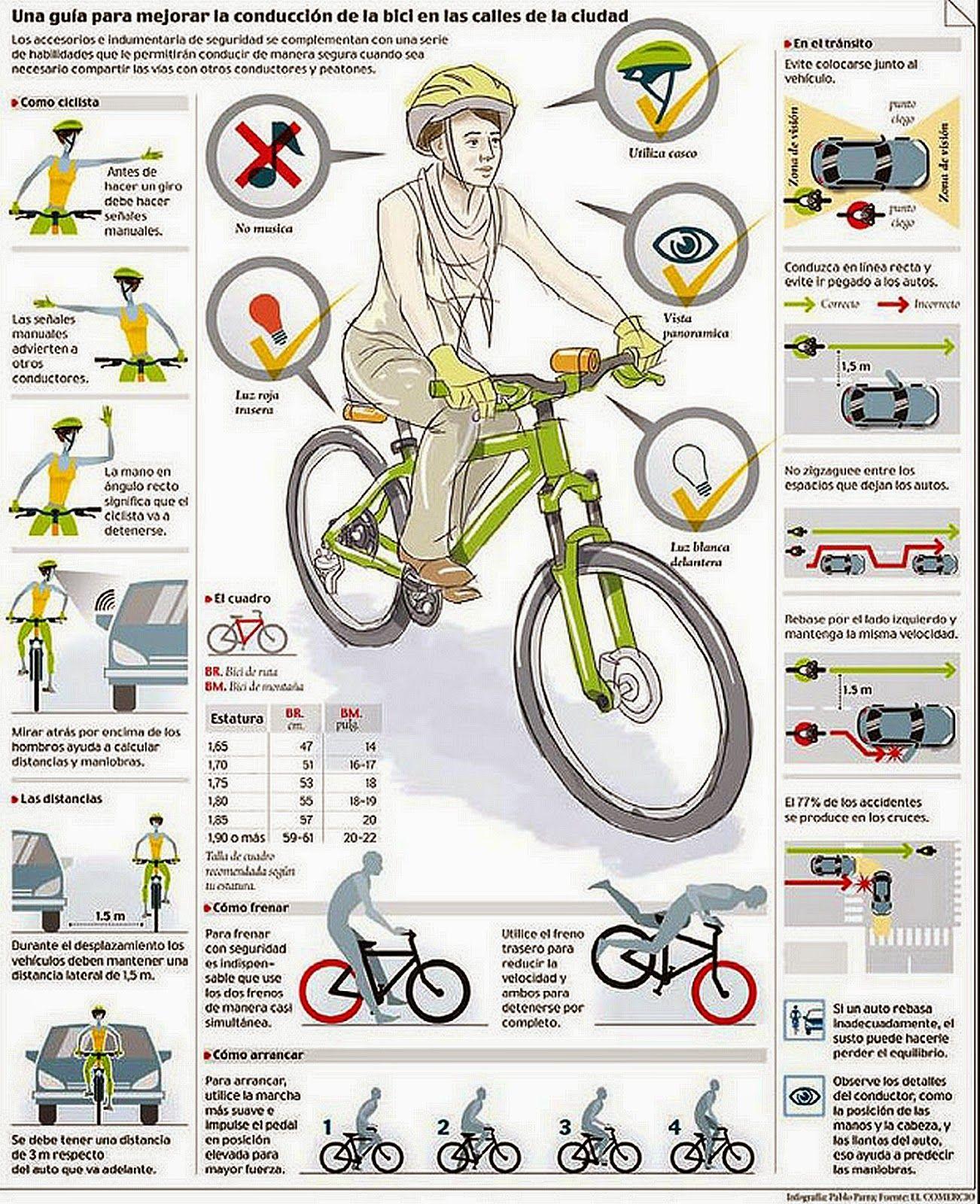 estacionamiento de bicicletas medidas - Buscar con Google | Bike ...