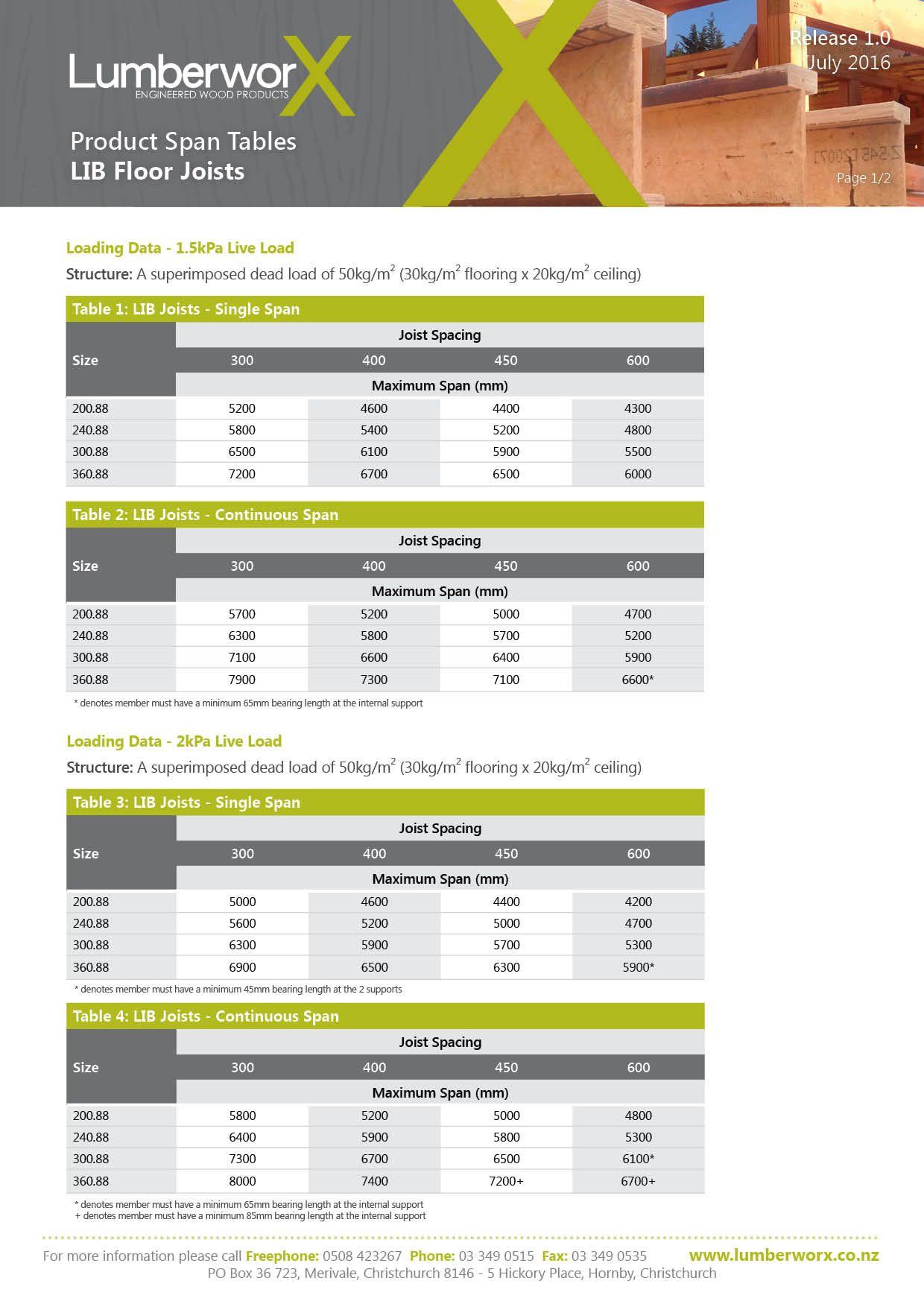 Verandah Beam Span Tables Nz di 2020