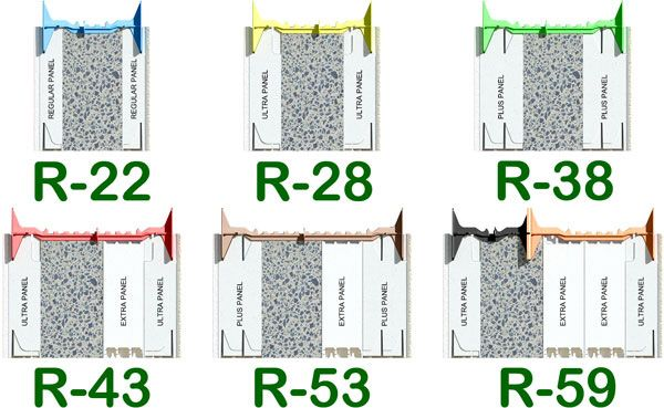 Spray Foam Insulation R Value In Toronto Insulated Concrete Forms Concrete Forms Icf Walls