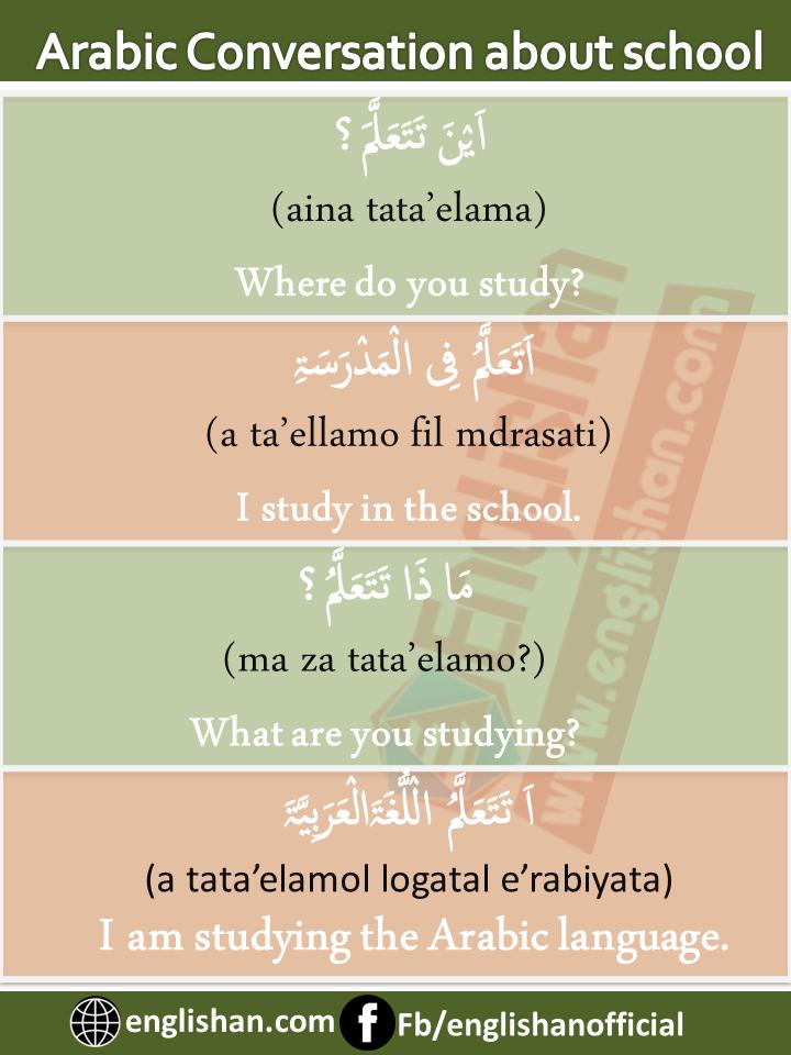 Arabic English Conversation About School And Studies With Pdf Arabic Conversation Learning Arabic Arabic Language