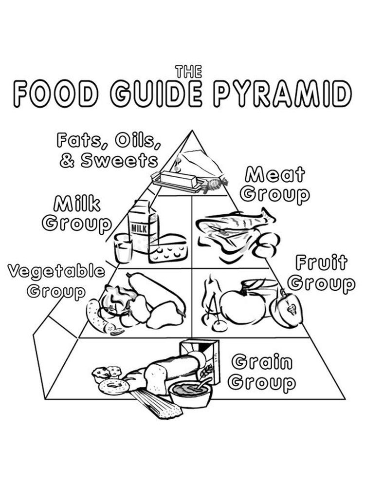 Anime Food Coloring Pages Food Pyramid Food Coloring Pages Food Guide