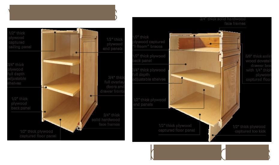 Kitchen Cabinet Parts Servers Of Cabinets Modern Kitchenmodern