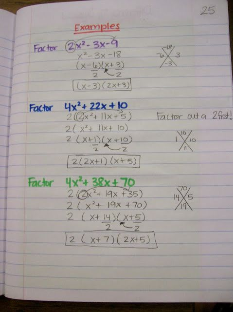 Algebra homework help factorization