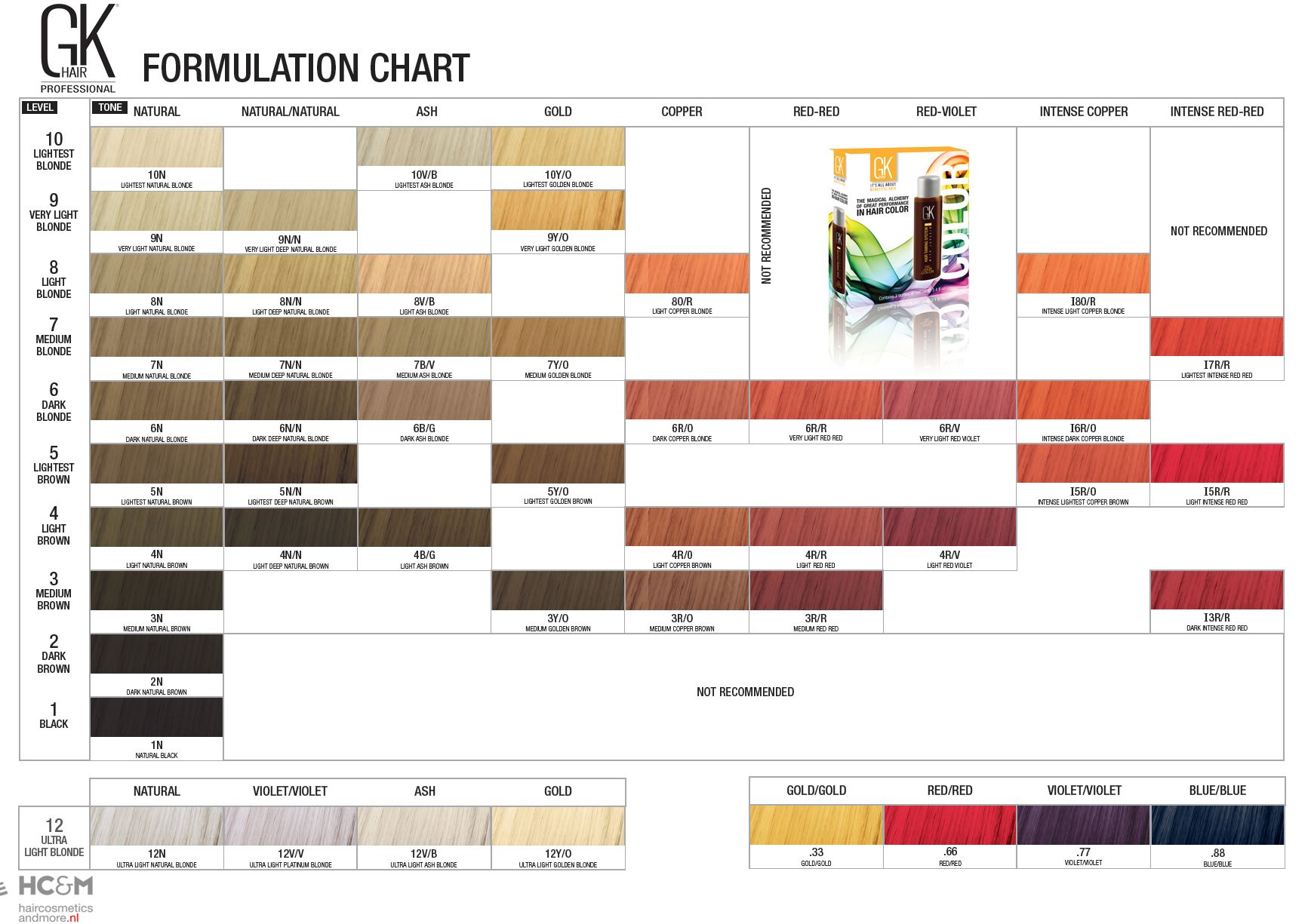 Gk Hair Formulation Chart Hair Color Chart Color Chart Hair Color