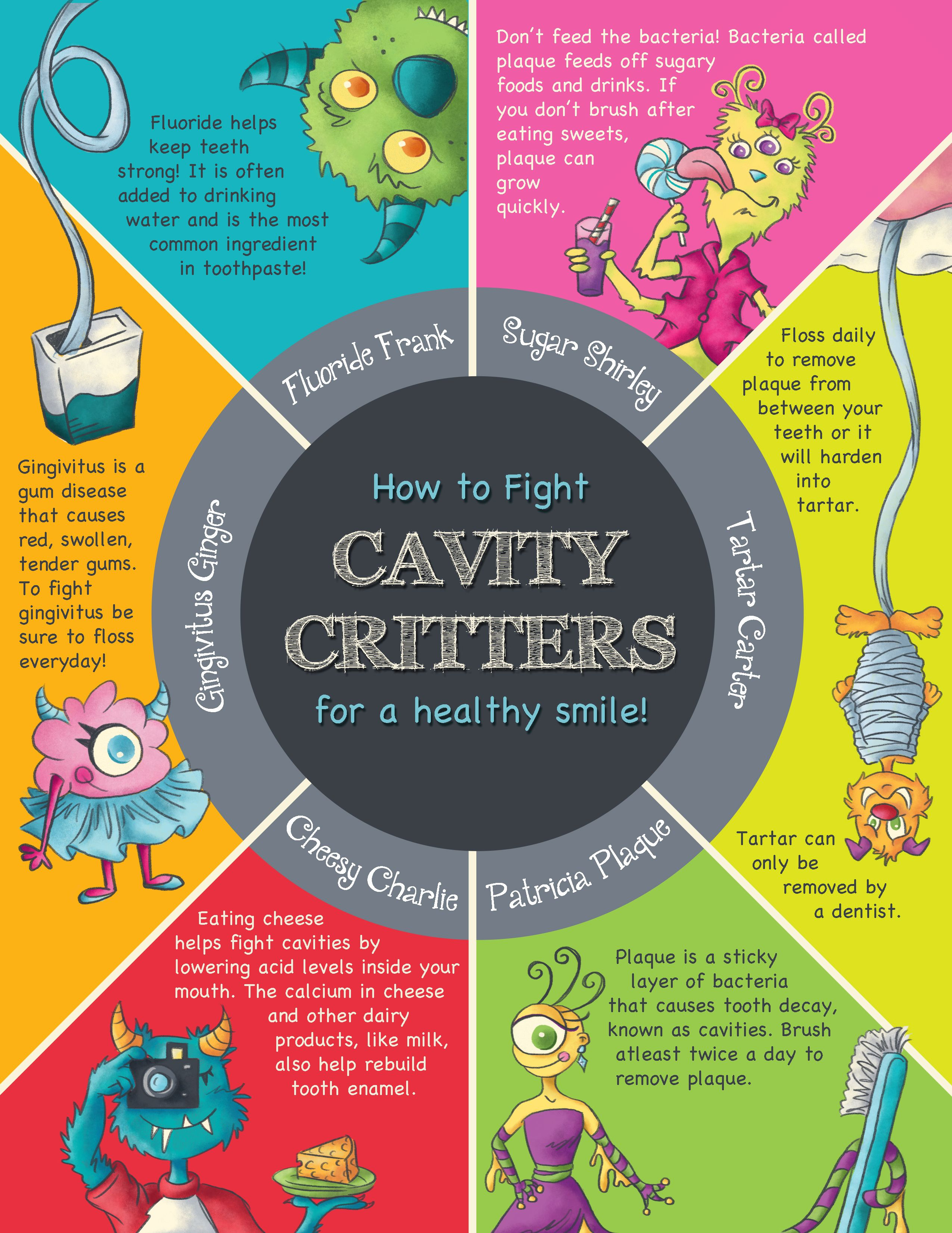 Cavity critter poster by shannon day