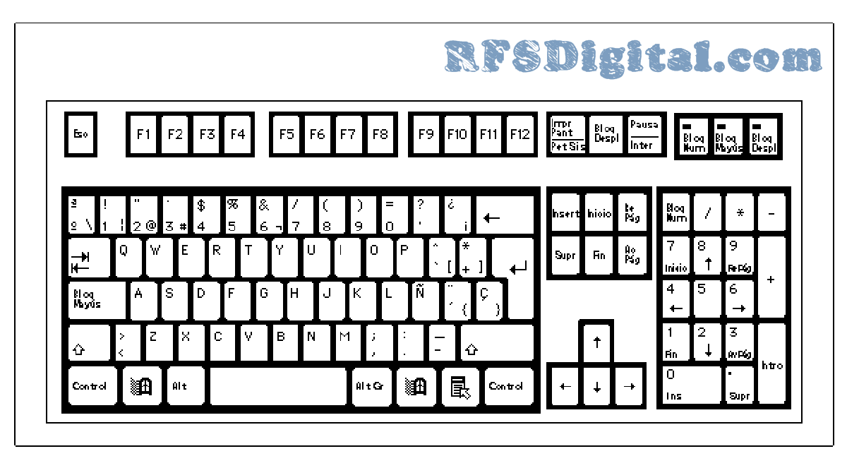 Rfs Digital Es Un Blog Especializado En Tecnologia Y Un Directorio De Aplicaciones Web Gr Imagenes Para Teclado Computadora Para Colorear Teclado Del Ordenador