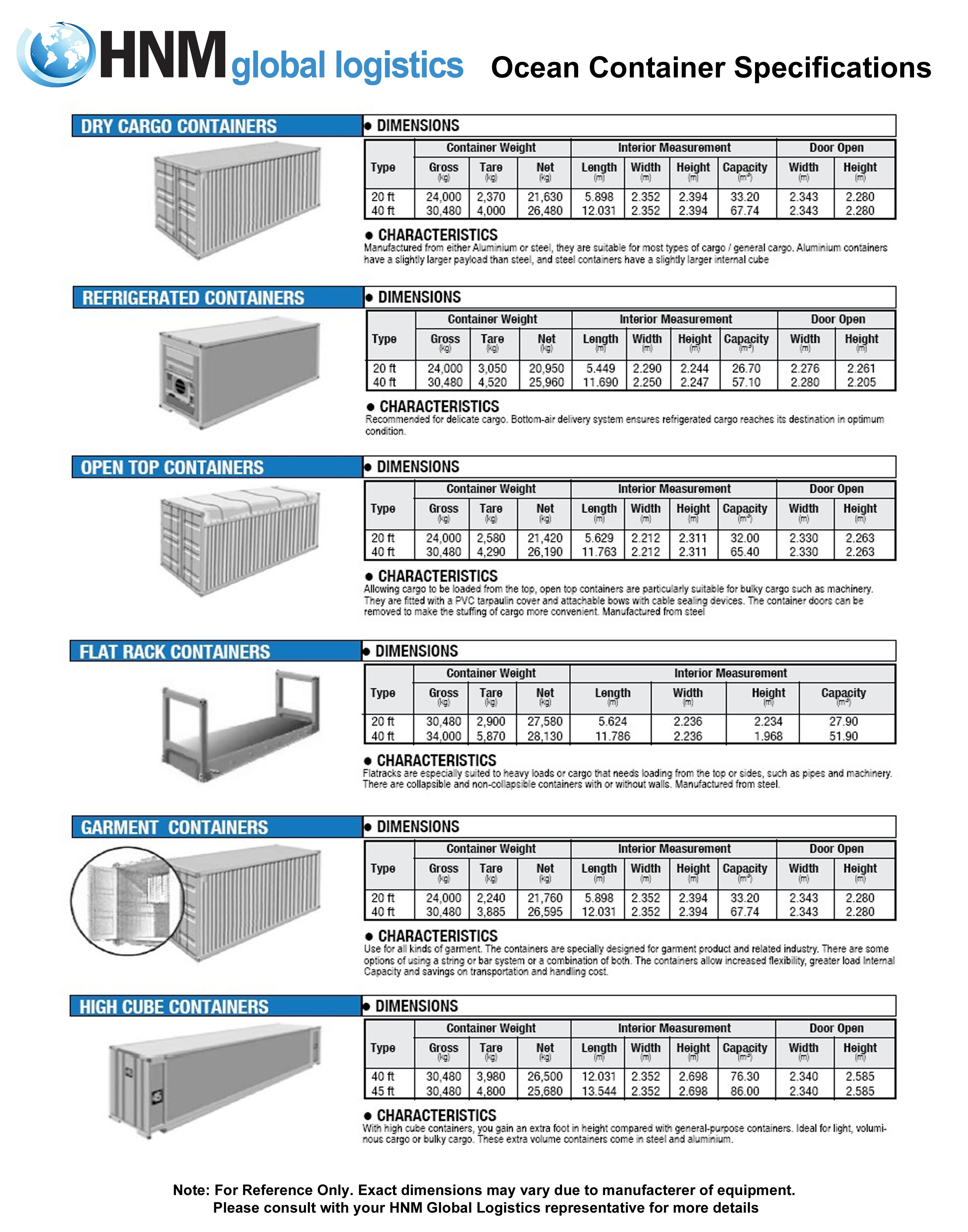 Ocean Container Specifications - for reference only. Exact ...