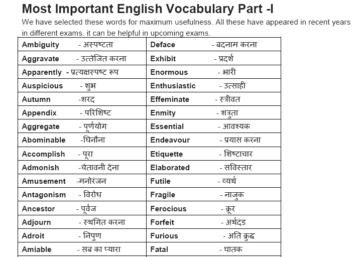 English Vocabulary with Hindi Meaning PDF Download