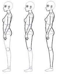Image Result For Side On Face Reference Sketch Person Zeichnung Korperzeichnung Perspektive Zeichnen