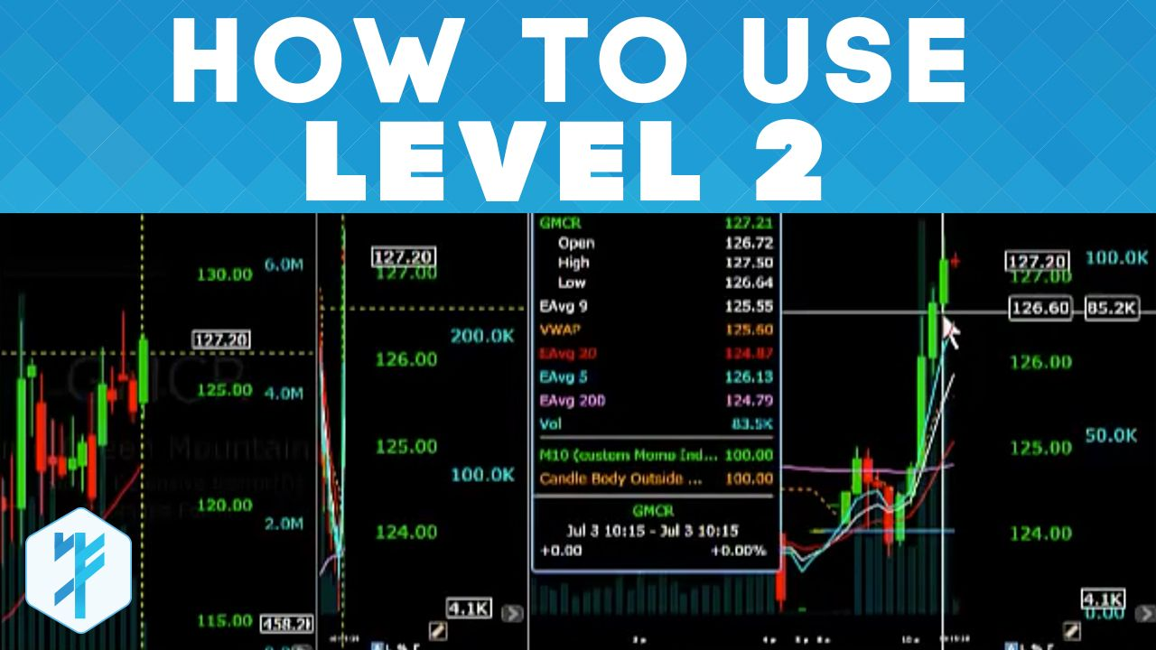 Want To Learn How To Use Level 2 Warrior Trading S Video Goes In