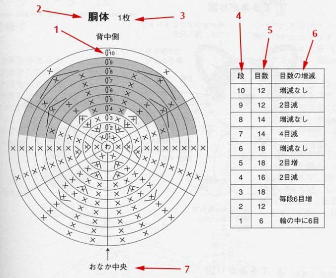 Tutorial para leer patrones de amigurumi en japonés | Cat crochet ...