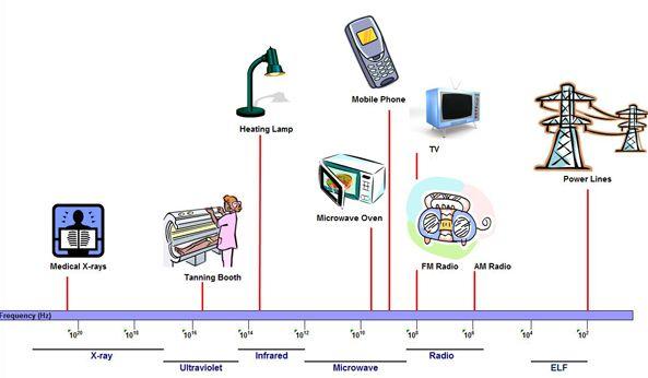 da1350b1965417d18d768c6734f2c2c8 - How Can I Get Spectrum To Lower My Bill