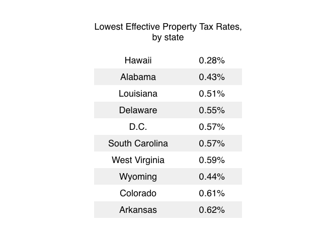 Bush No New Tax Pledge  Florida Gov