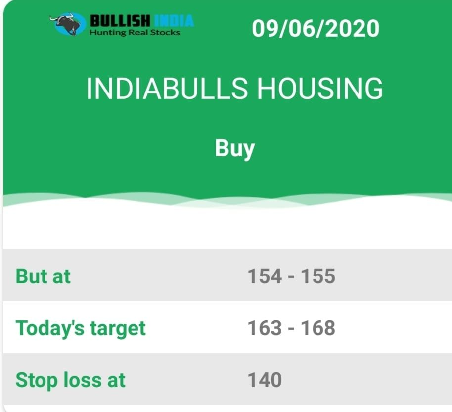 Intraday Call For Today Stock Market Intraday Trading Stock Advisor