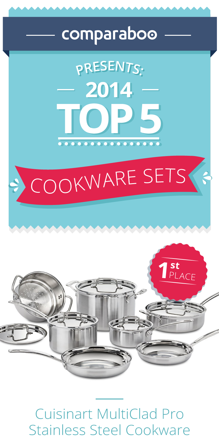 Cookware sets are a cost effective way of getting all your must-have ...