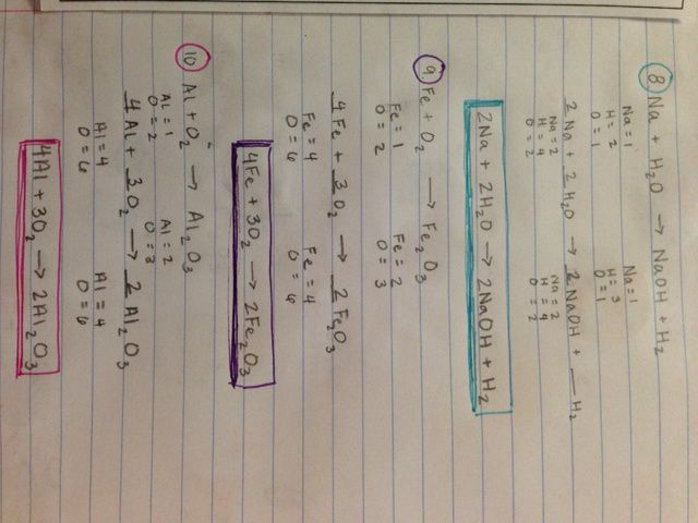 balancing chemical equations notes Teaching Atoms \ Periodic - balancing equations worksheet template