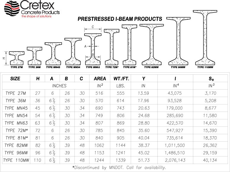 Steel Beam Sizes Chart Pdf – Fondos de Pantalla