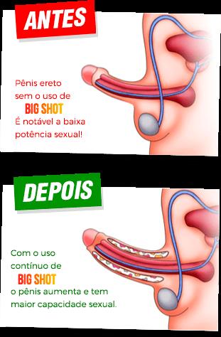 testosteron penis cum să mărești penisul pentru
