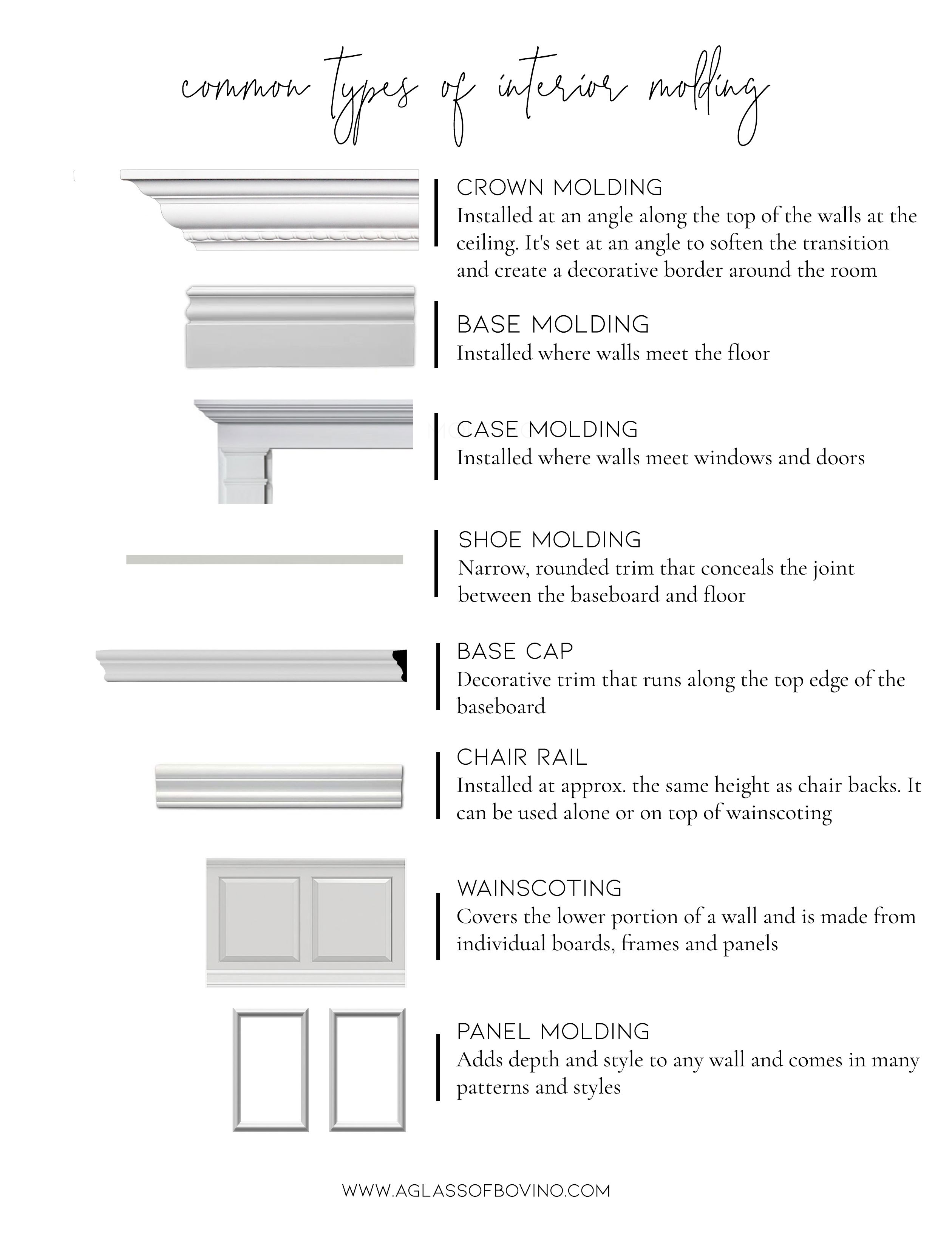 MOLDINGS: A Guaranteed Way to Create a Drop-Dead-Gorgeous Room