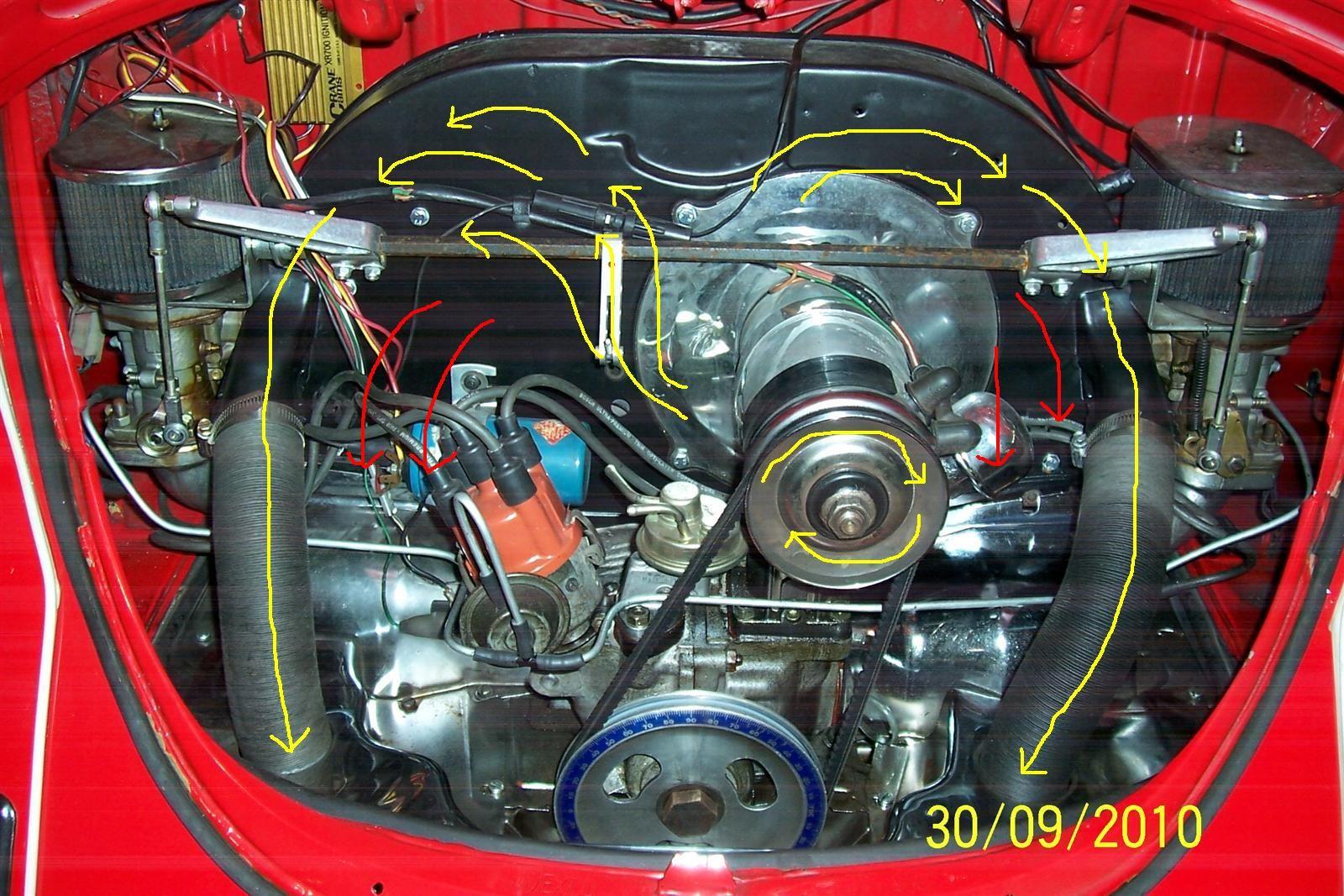 URBI-ET-ORBI……My Bucket List Journals.: VW engine cooling ...