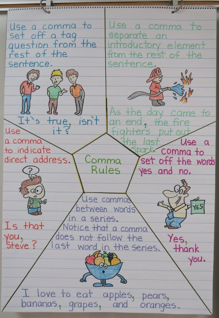 Teaching Comma Rules | Teaching | Pinterest | Schule, Englisch und ...