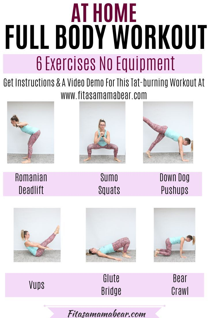 No Equipment Full Body Workout For Women | Fit as a Mama ...