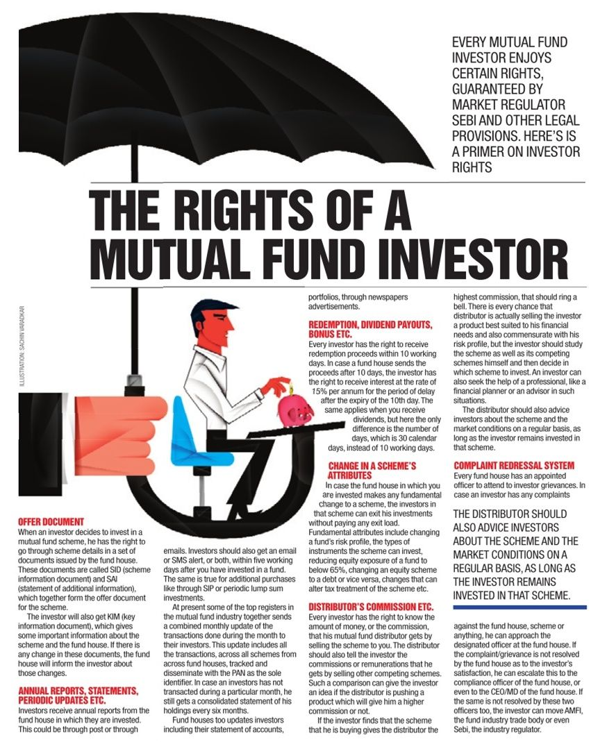Rights of a mutual fund investor http//www