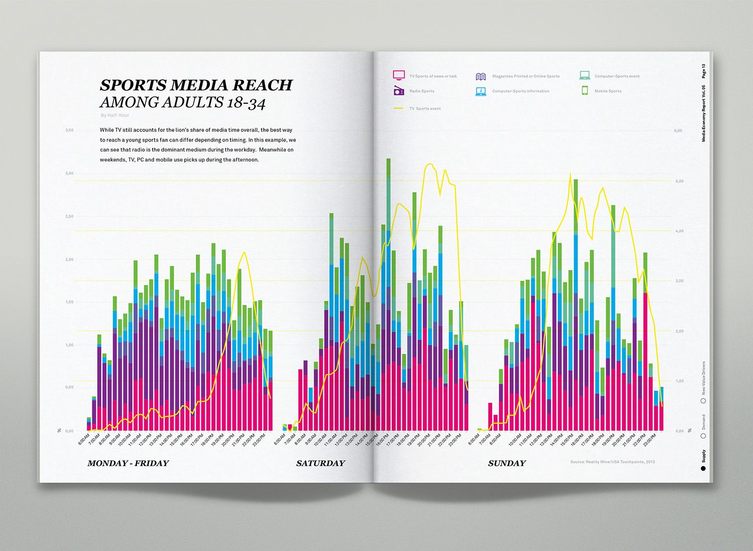 table chart design inspiration. Stacked Bars With Line Graph Table Chart Design Inspiration