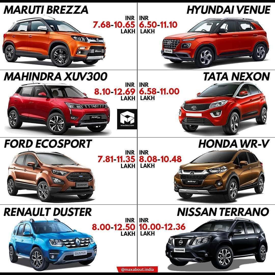 Which One Would You Choose Maruti Brezza Hyundai Venue Mahindra Xuv300 Tata Nexon Ford Ecosport Honda Wr V