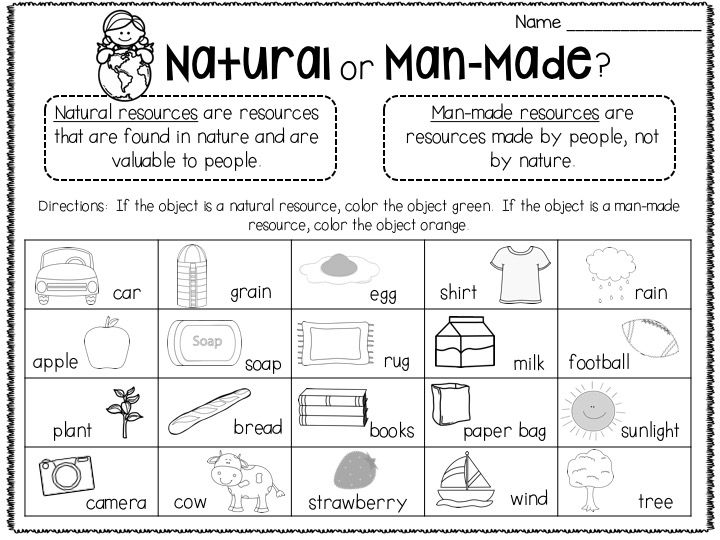 Is it a natural or manmade resource learn about earths