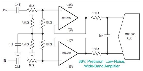 Max9632 Fast Settling High Voltage Op Amp Is Ideal For An Adc