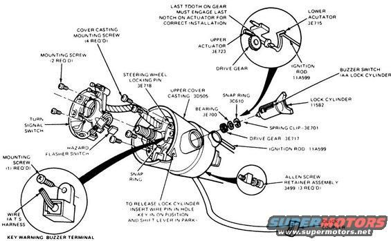 Steering Column Wiring Harness Bronco