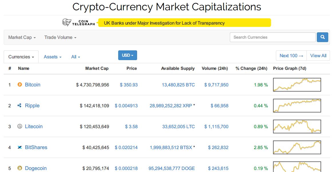 Crypto trade currency markets captrader forex broker