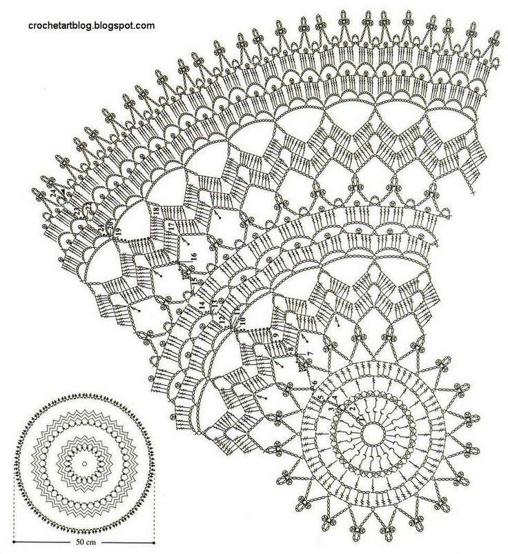 Resultado de imagen para round crochet neck shrug pattern   crochet ...