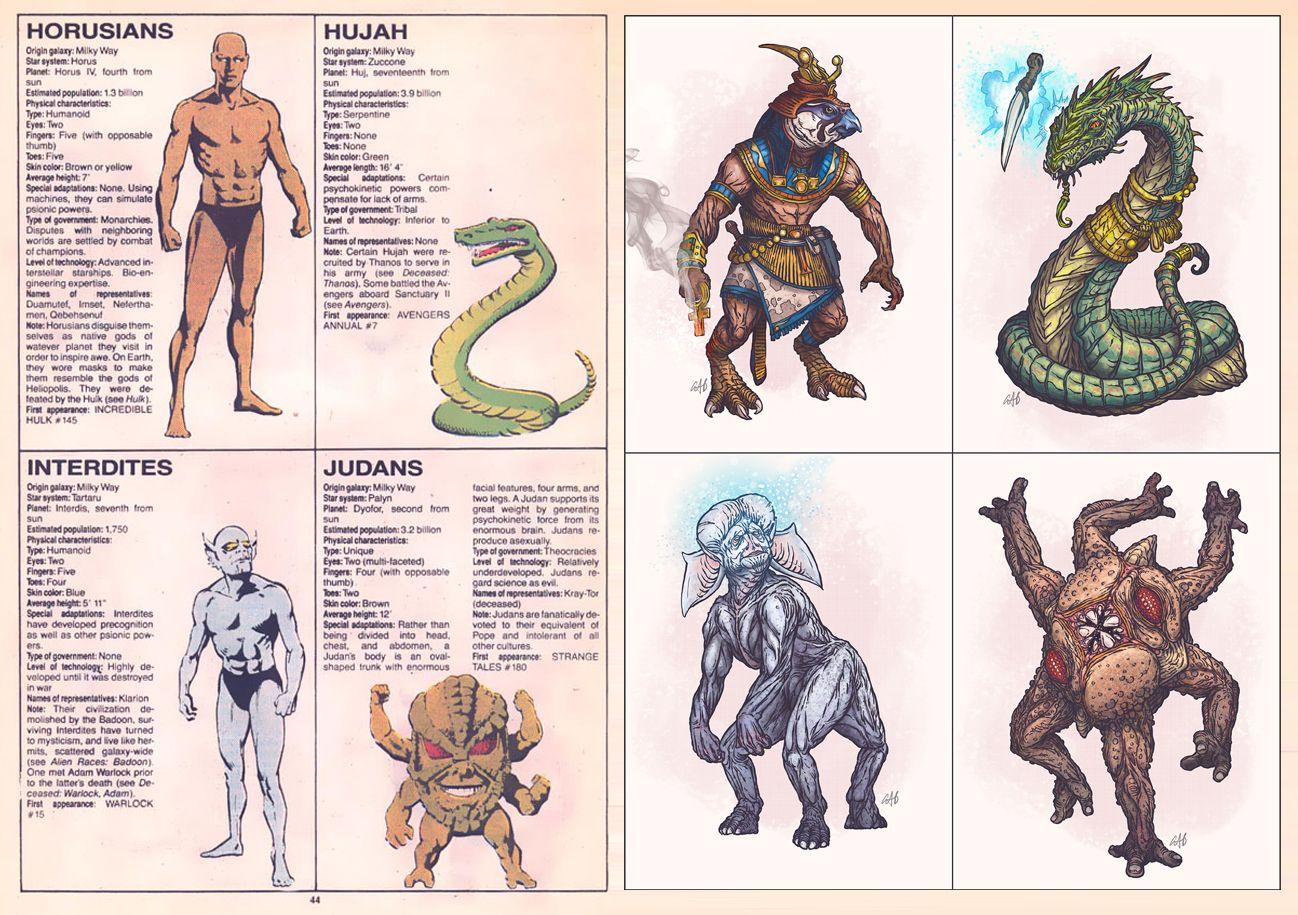 real alien species list google keres233s k233preg233ny