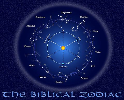 Image result for bible and mazzaroth