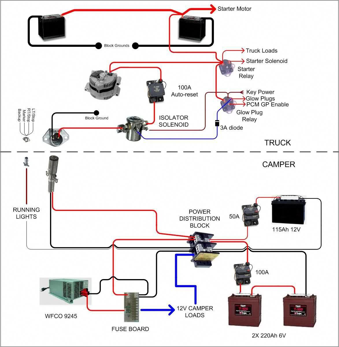 Wire Diagram For Trailer Electrical Wiring Diagram Trailer Wiring Diagram Electrical Diagram