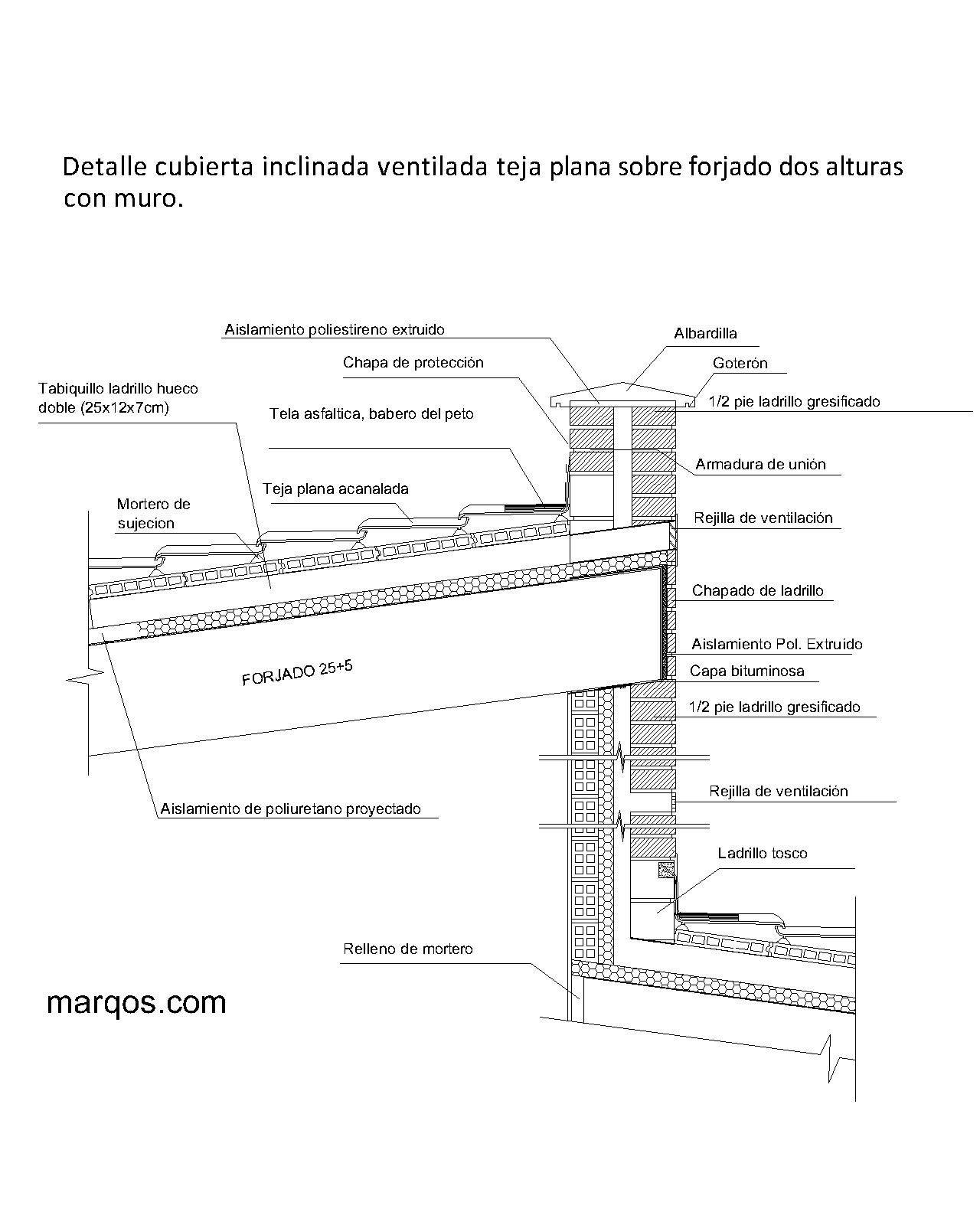 Cub12 Jpg 1280 1600 Detalles Constructivos Cubierta