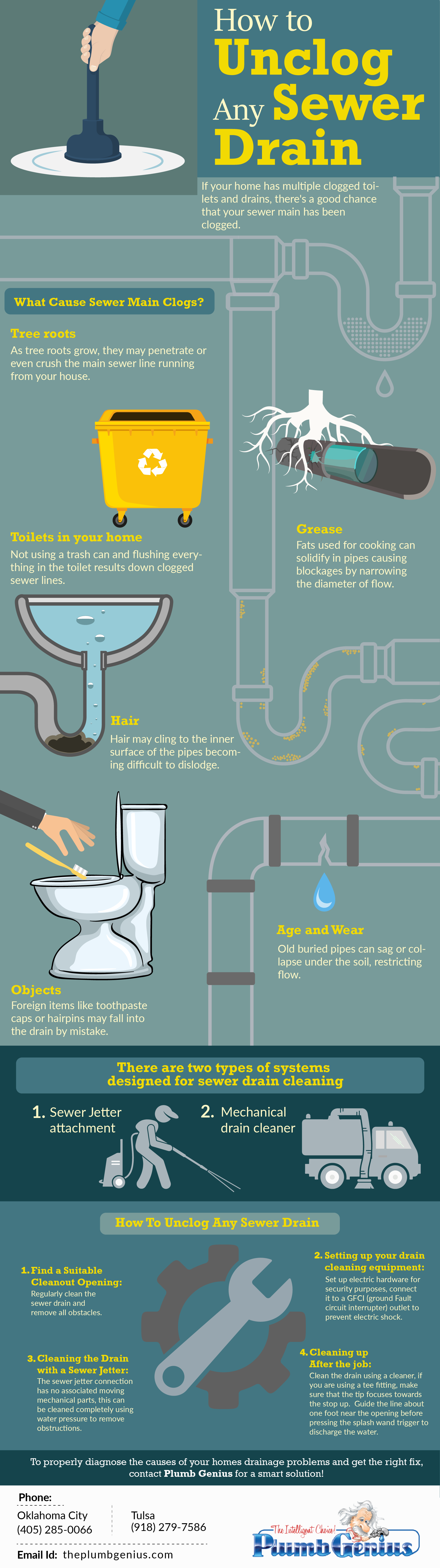 If You Re Like Many Homeowners Chances Are You Don T Give Much Thought To Your Plumbing Unless Somet Drain Cleaner Sewer Drain Cleaning Preventive Maintenance