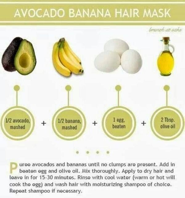 Avocado Banana Hair Mask You Can Also Replace Olive Oil With Coconut