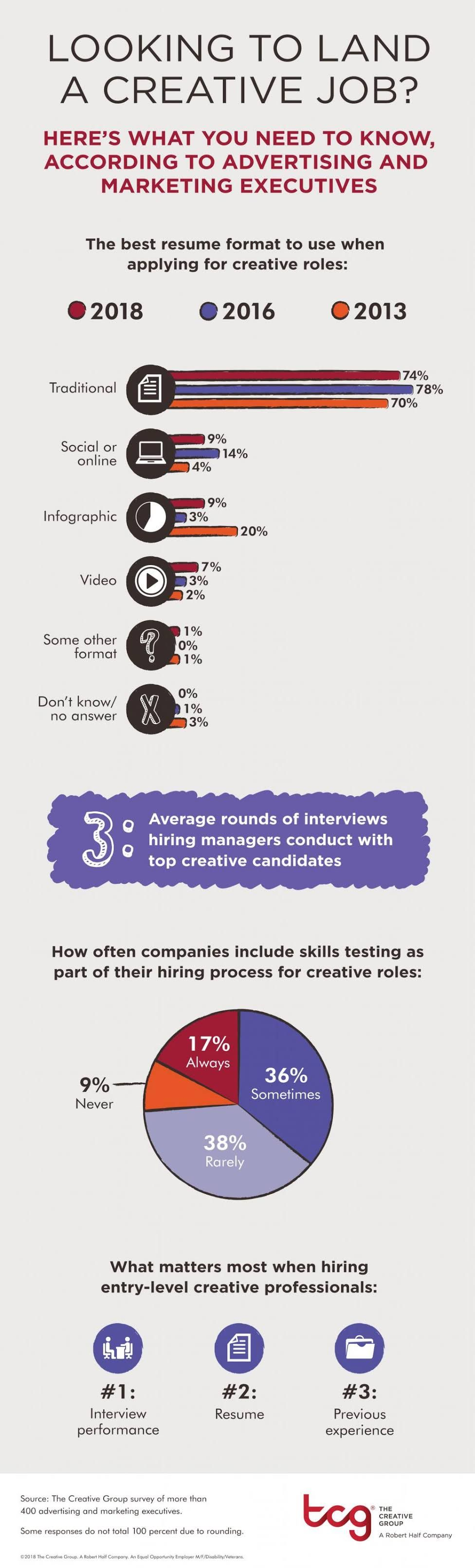 How to Get That Marketing Job? infographic Management