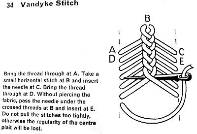 Vandyke Stitch (Embroidery)